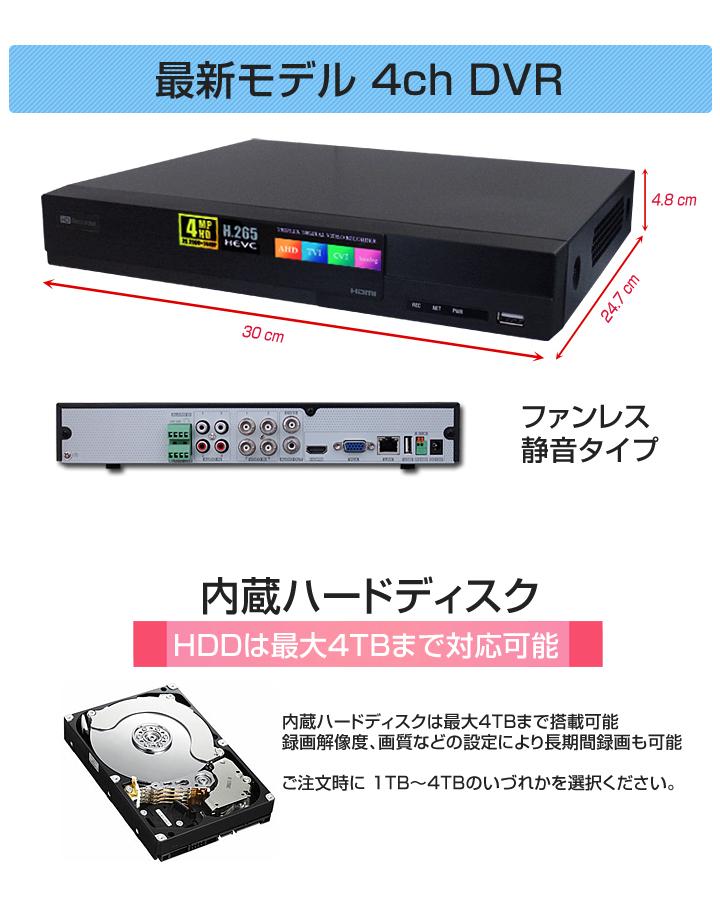 info_4ch.jpg