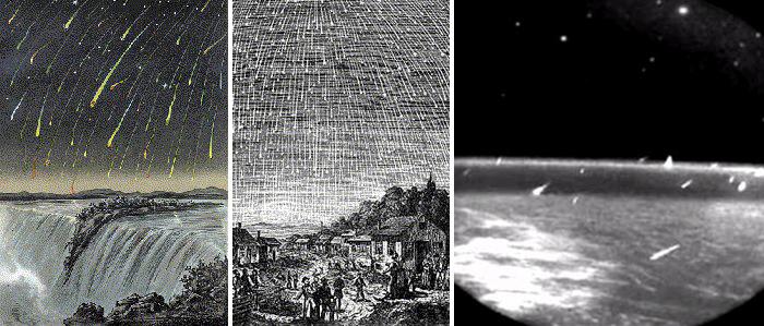 1833年・1866年・1997年に出現したしし座流星群