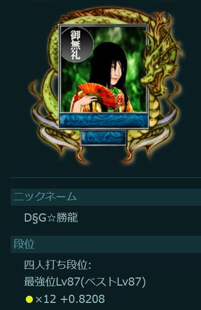 勝龍さん最強位Lv87