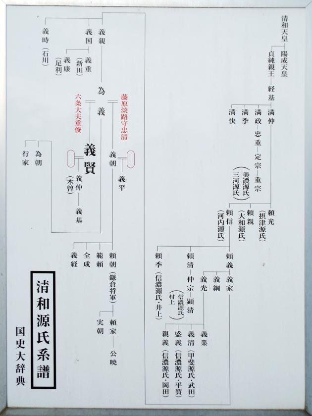 tatewaki103keifu.jpg