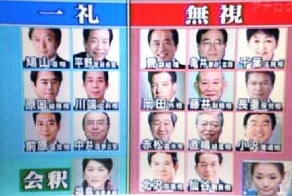 民主党の新大臣たちが日本国旗に一礼しなかった件
