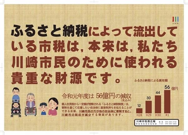 20200713川崎市が在日に市税を無駄遣い!税収減が全国最悪!流出防止へキムチなど「ふるさと納税」てこ入れ