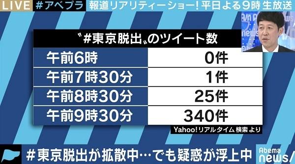 SNSで拡散「#東京脱出」はメディアが仕掛けた? 佐々木俊尚氏「自粛できる人がわざわざ言うべきでない」