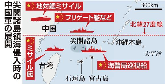 【図】尖閣諸島領海侵入時の中国軍の動き