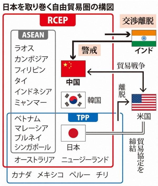 20201118RCEPで支那が勝利宣言!トランプの「支那封じ込め」(中国包囲網)が台無し・国会で承認するな