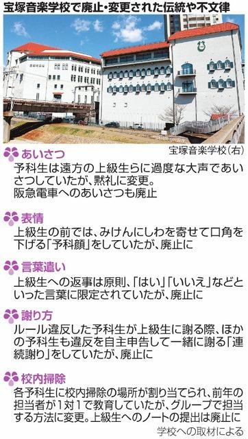 朝日新聞1面 阪急電車への一礼、やめます 宝塚音楽学校が不文律廃止