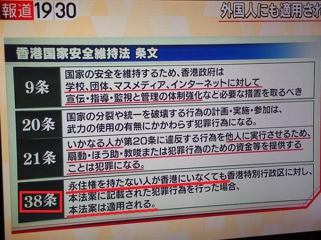 香港国家安全法第38条「香港特別区の住民でない人でも、香港以外の場所で本法律の定めた犯罪を犯した場合、本法律の適用となる」。外国人は、自分たちの国で香港市民の訴求に共鳴したり支持すれば中国の法律対象