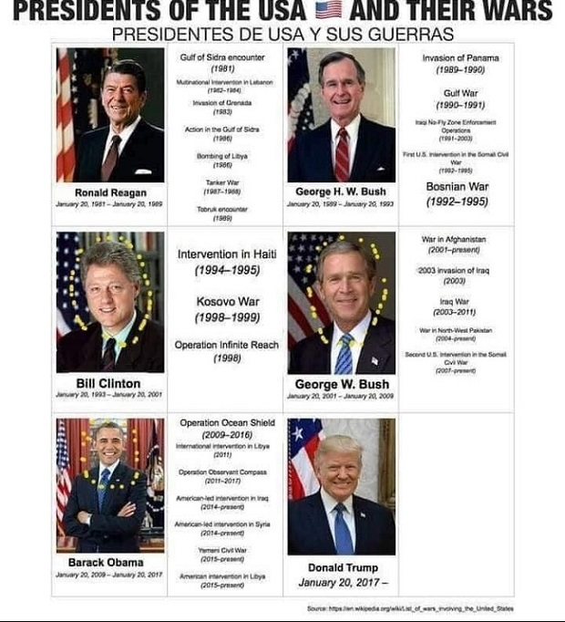 20210227米軍がシリア空爆!知らされず副大統領が激怒!「バイデンの指示」も嘘?株価暴落要因マスコミ沈黙