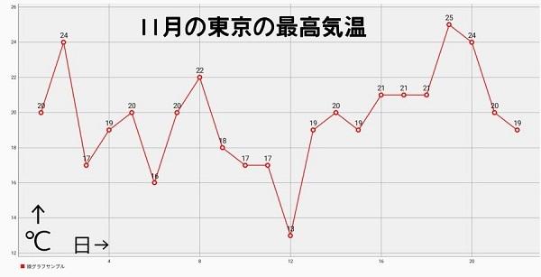 武漢ウイルス新型コロナ感染拡大の原因は11月1日からの入国緩和20201125日支ビジネス往来を再開!茂木外相「日本を多民族社会に変える。定住外国人に地方参政権を与える」