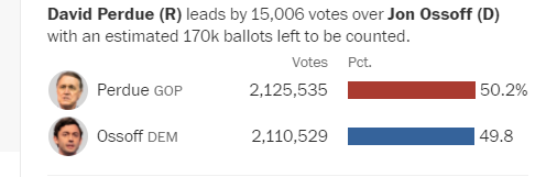 20210107GA州上院決戦で不正を再現!ドミニオンが共和党候補の票数を負けるまで何度も減らす!証拠動画多数