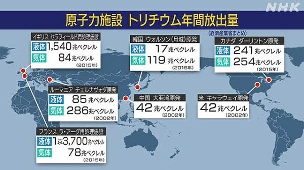 20210415処理水か汚染水か?世界の評価・韓国は支那は汚染水!海外も放出・韓国136兆、仏1京超、福島2兆