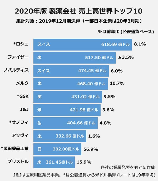 20210319櫻井よしこ「中国は悪!泥棒みたいな国!嘘吐き!日本も軍事研究や戦略物資のワクチン開発が必要」