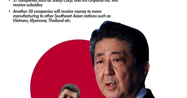20200724日本企業の支那撤退87件!第1弾に補助金700億円・日本マスコミ報道せず!日経新聞も英語のみ