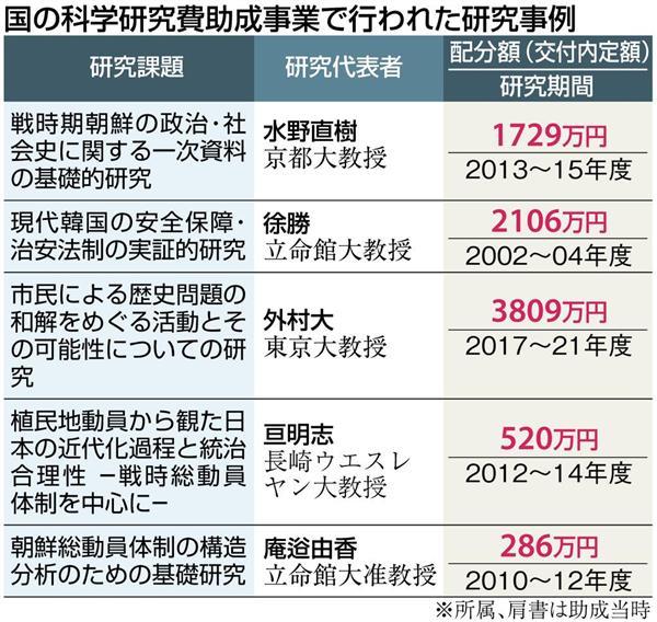 「徴用工」に注がれる科研費 前文部科学事務次官の前川喜平氏は韓国と同調 反応