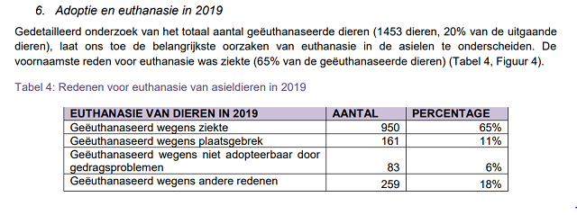 ベルギー ブリュッセル 安楽死統計 2019