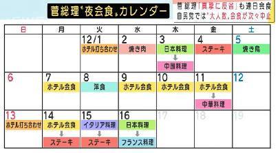 菅総理の会食日程