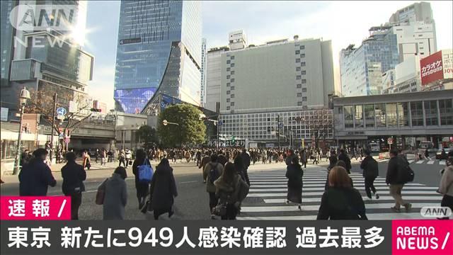 東京都新型コロナウイルス新規感染者数