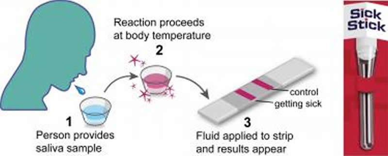 covid19-sick-stick-neurosciencenews.jpg