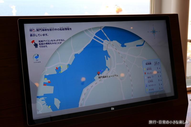 関門海峡ミュージアム 門司港