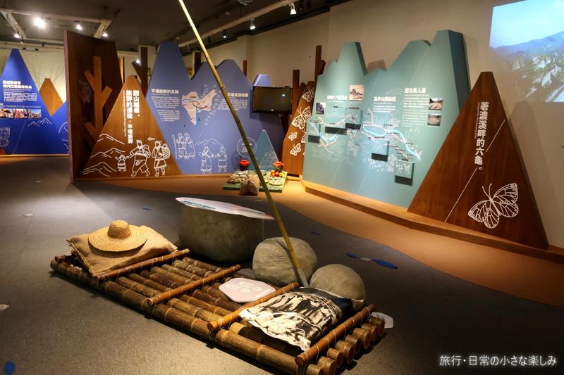 高雄市立歴史博物館 民族