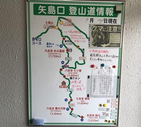 10鳥海山登山道