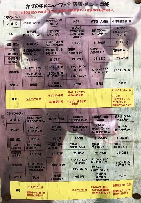 かづの牛フェアー店舗リスト