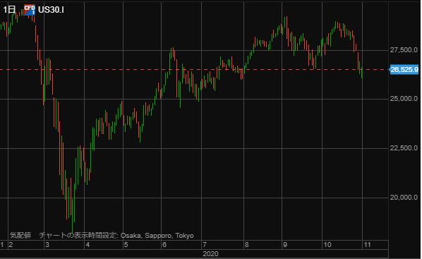 NYD chart1101-min