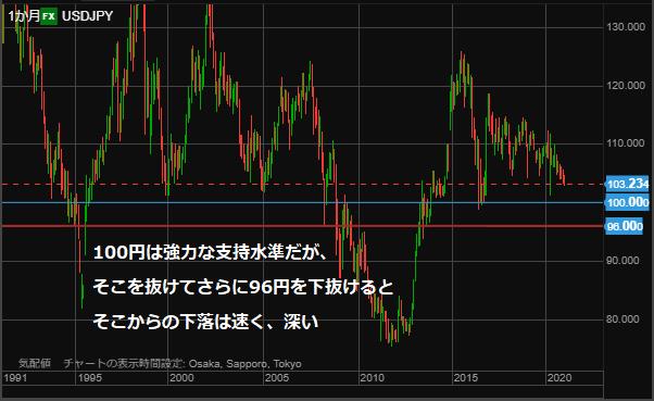 USD chart2101-min