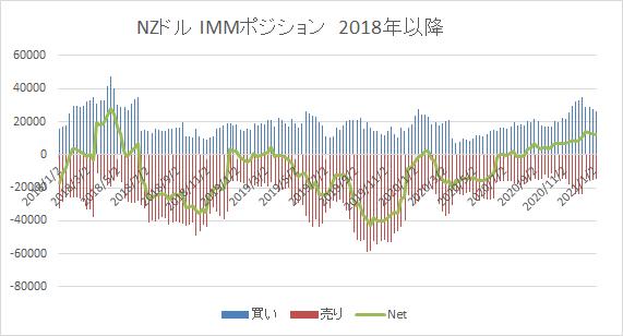 NZD IMM0111_2018-min