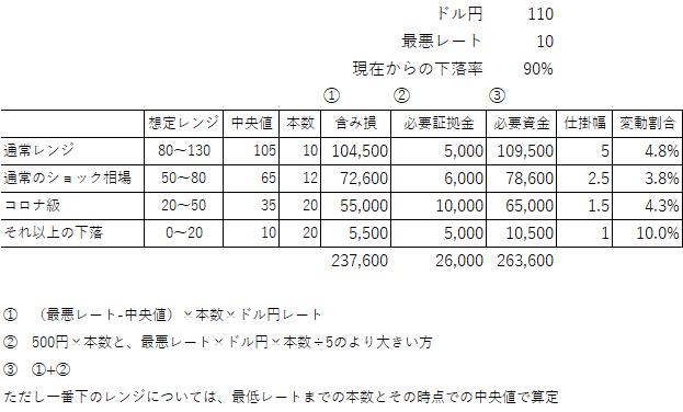 TQQQ 20man_1-min
