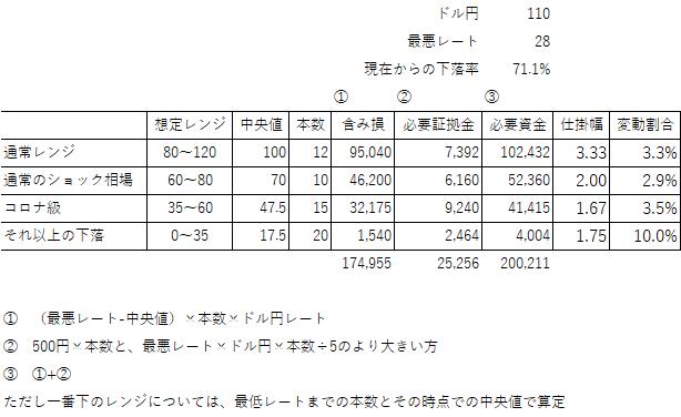 SSO 20man_2-min