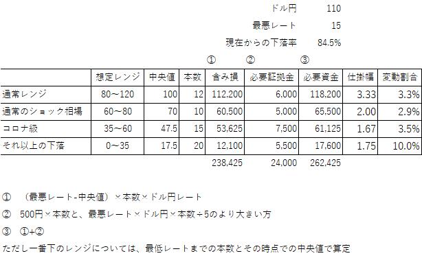 SSO 20man_1-min