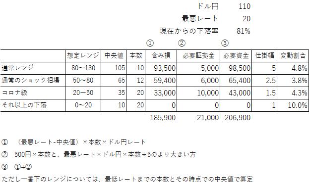 TQQQ 20man_2-min