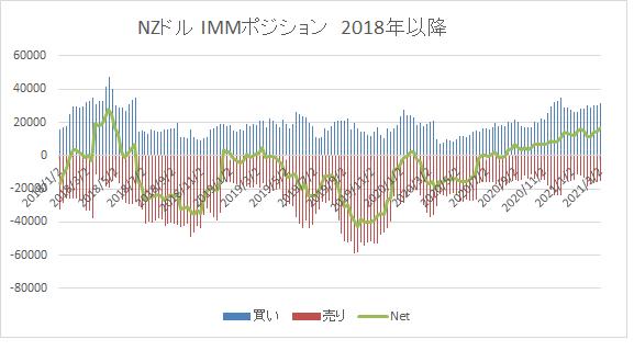 NZDIMM0308 2018-min