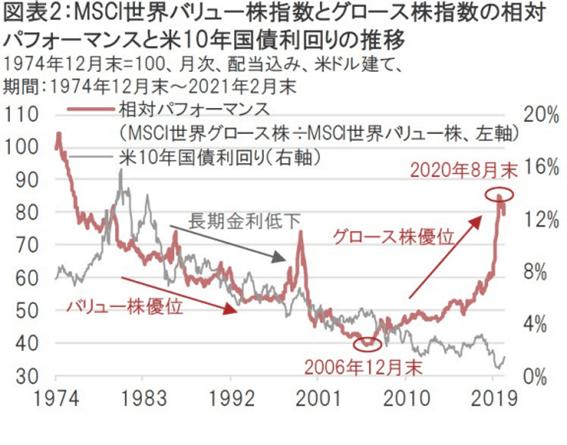 value vs growth1-min