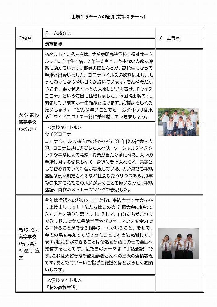 出場15チームの紹介_ページ_01