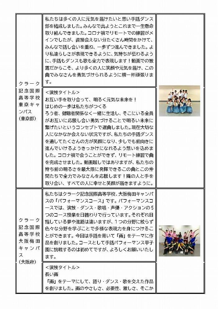 出場15チームの紹介_ページ_03