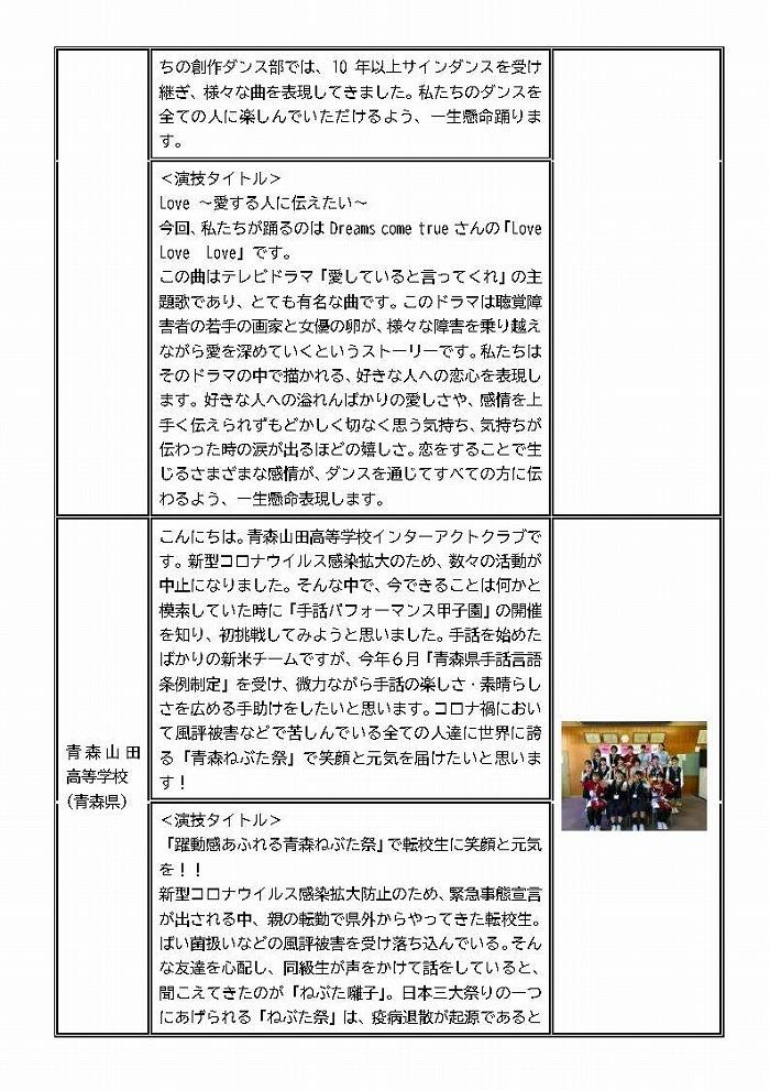 出場15チームの紹介_ページ_05