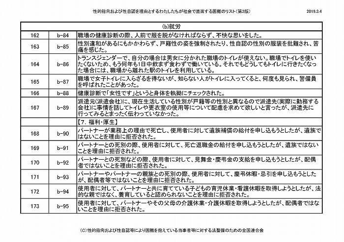 困難リスト第3版(20190304)_ページ_15