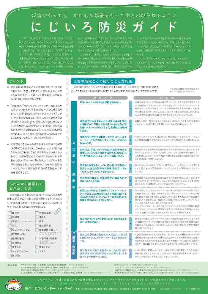 Rainbow_DRRM_Guide_0_ページ_1