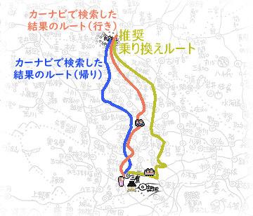 足利市~三鷹駅間の推奨乗り換えルート(車で往復)