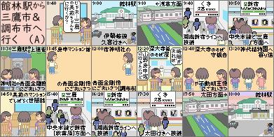 館林駅~三鷹駅&調布市(ルートA)20200604