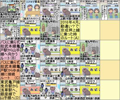 亀戸駅~椎名町駅(ストーリー)20200610