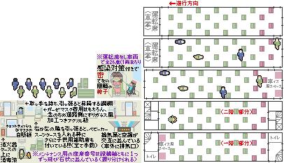 市松模様の座席配置・横(連結)