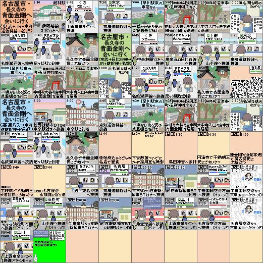 名古屋市の青面金剛へ会いに行く(ストーリー)新幹線20200912