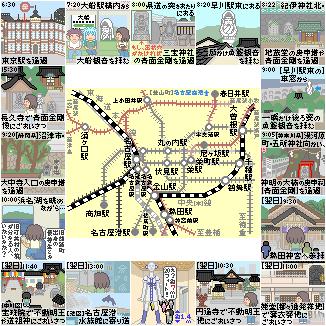 名古屋市周辺の路線図(主な下車駅)+ドット絵
