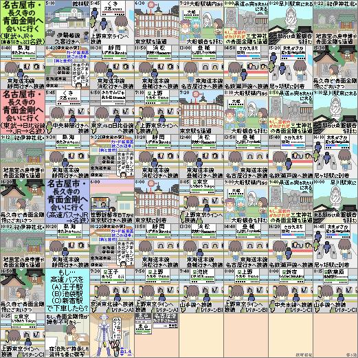 名古屋市の青面金剛へ会いに行く(ストーリー)20200918