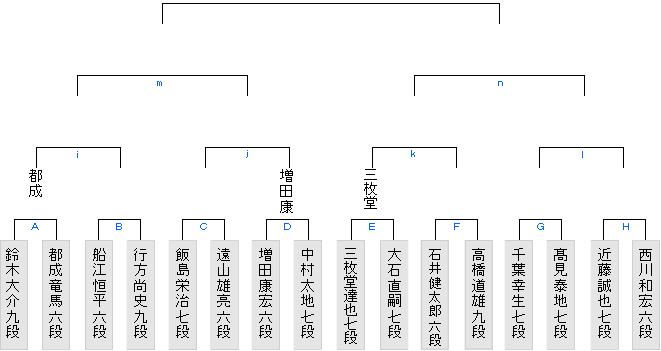 2ch 千田翔太