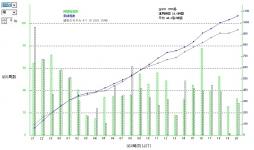 AJA_21_Stat(Ctest)