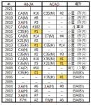 AJA_ACAG_2001-2020